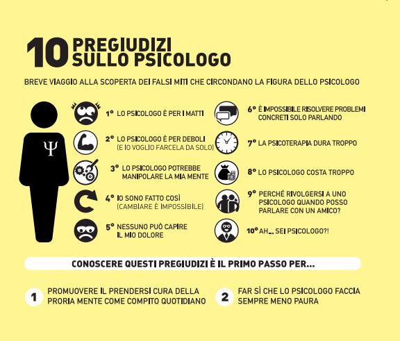 Dieci Pregiudizi sullo Psicologo